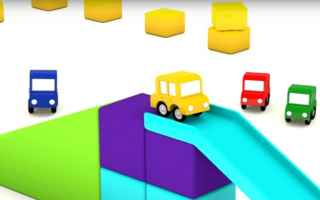 Video divertenti: cartoni animati  bambini  parco giochi