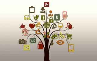 content strategy  content marketing