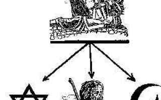 cristiani  dio  ebrei  gesù  maometto