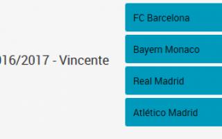 Champions League: calcio sport scommesse champions league