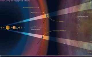 Ormai entrate nello spazio interstellare, un giorno, forse, saranno le prime ad incontrare unaltra c