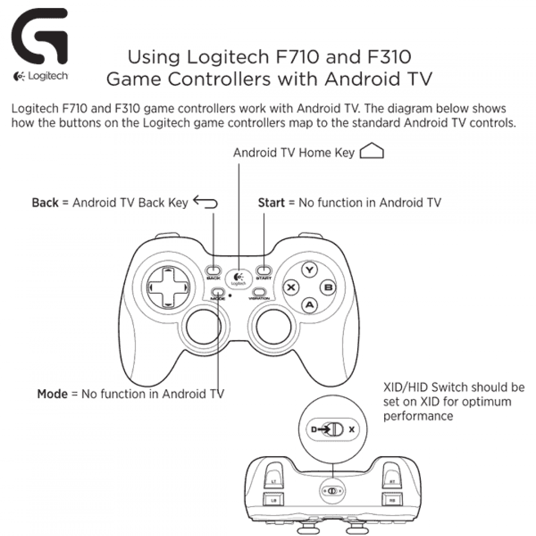 logitech  f310  f710  gamepad