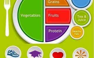 Alimentazione: alimentazione