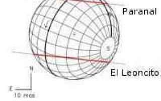 Astronomia: astronomia  caronte  misure  plutone