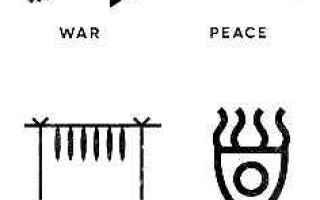 Storia: tatuaggi indiani