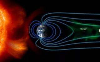 Astronomia: terra  luna  astronomia  scienza