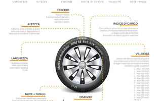 Image Result For Goodyear Login