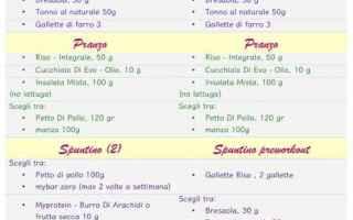 Fitness: dieta  allenamento  dimagrire