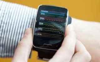 mit  smartwatch