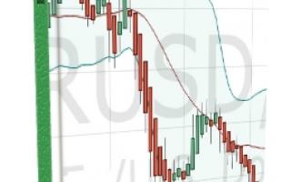 Borsa e Finanza: trucchi  trading  segreti  soldi  lavoro