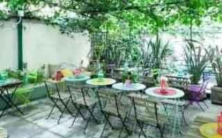 Milano: ostello  milano  hostelworld 2017