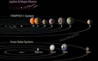 Astronomia: scoperta  nasa  sistema planetario
