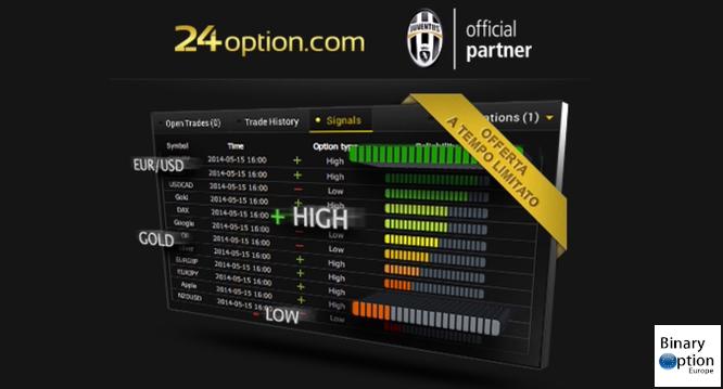 24 option auto trading