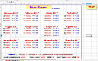 Open Source: luna fasi lunari calendario libreoffice
