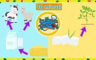 cartoni animati  bambini  cibo  latte