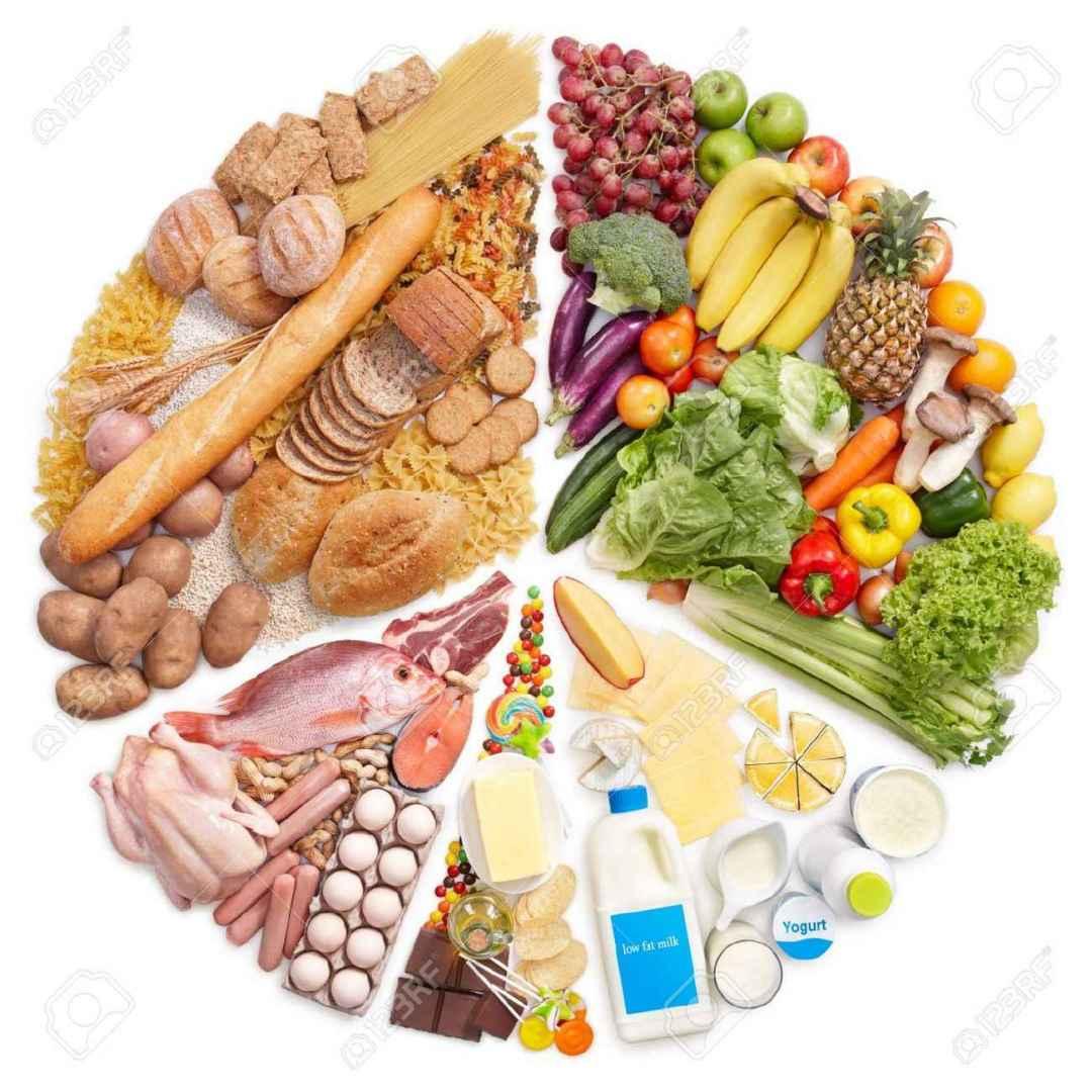 Cosa succede a mangiare un solo tipo di cibo cibo - Diversi tipi di figa ...