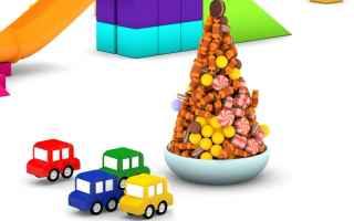 Video divertenti: cartoni animati  bambini  caramelle