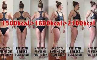 Alimentazione: reverde diet  dieta reversibile  dieta
