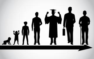 età scienze umane  capacità  abilità
