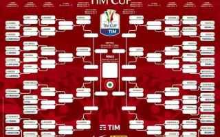 Coppa Italia: cappa italia  calendario