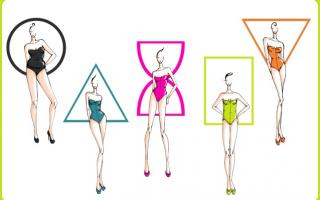 Bellezza: bellezza  corpo  moda