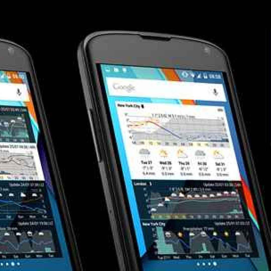 Meteogram Widget - uno dei migliori widget meteo per smartphone Android!