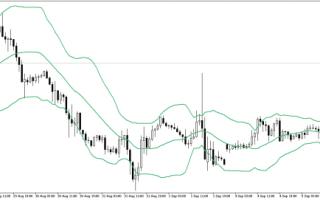 Borsa e Finanza: forex  trading  soldi  euro  strategie
