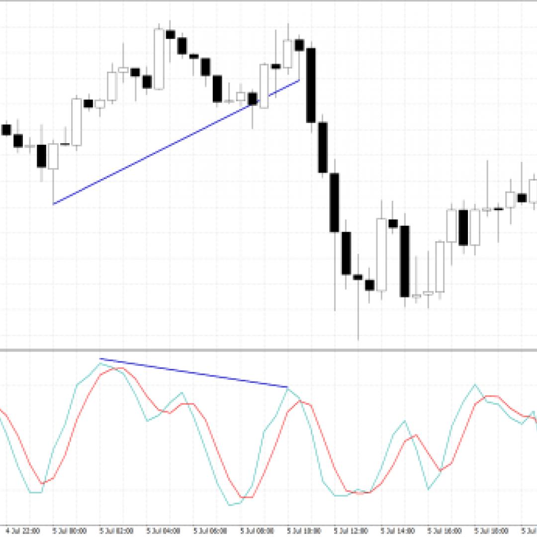 forex  trading  euro  strategie  soldi