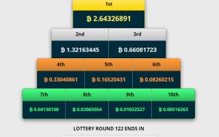Soldi Online: lotteria bitcoin satoshi soldi guadagno