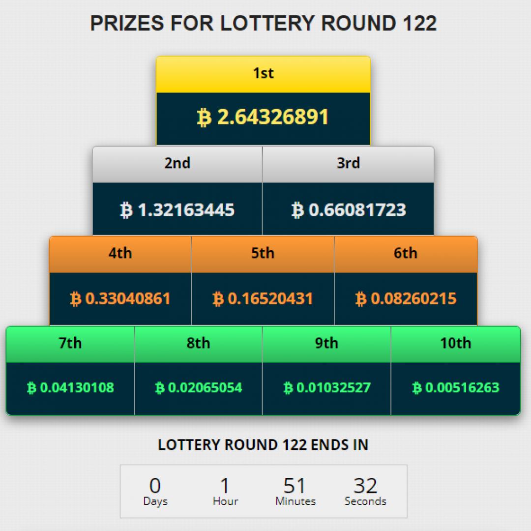 lotteria bitcoin satoshi soldi guadagno