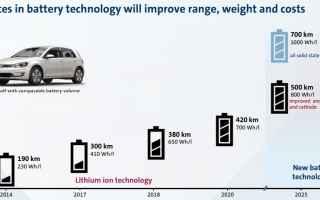Automobili: batterie auto elettriche