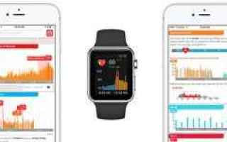 Apple: apple  apple watch  ictus  infarto  app