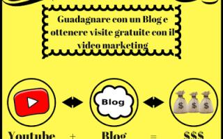 Soldi: guadagnare con un blog  visite gratuite