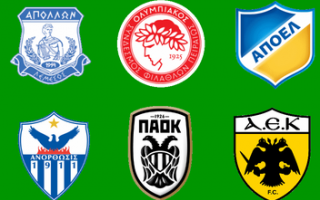 Calcio Estero: grecia olympiakos aek paok cipro apoel