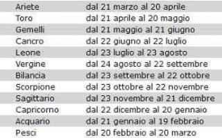 Astrologia: 21 gennaio  oroscopo  caratteristiche
