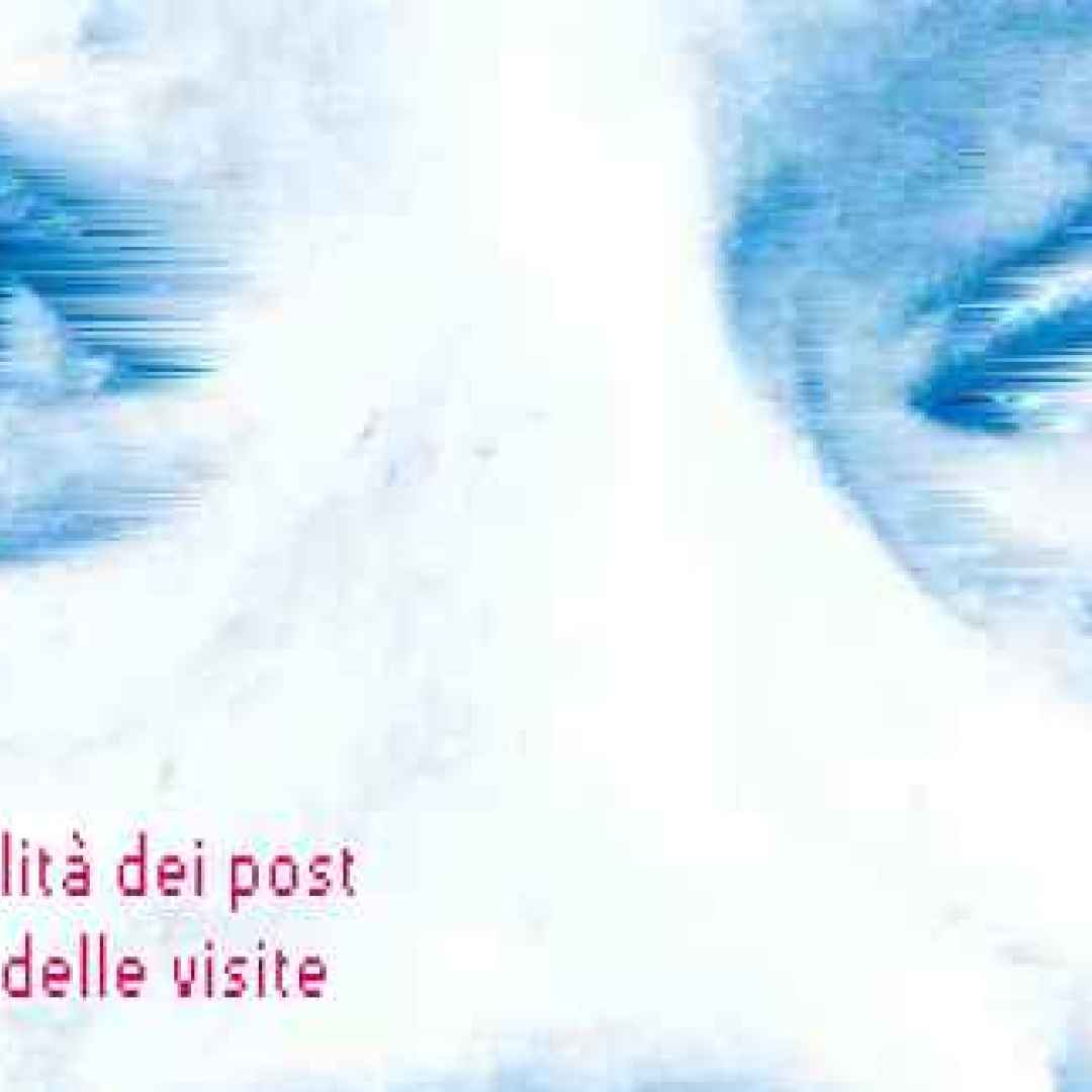 facebook social network visite post wall