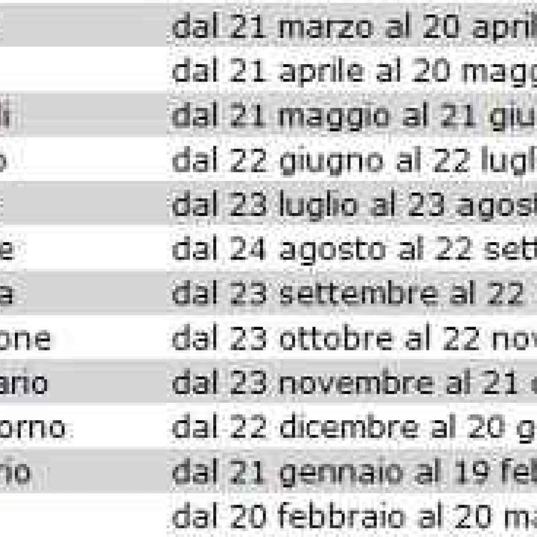 mese marzo  caratteristiche  oroscopo