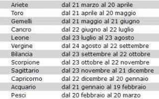 Astrologia: 21 marzo  ariete  caratteristiche  orosc