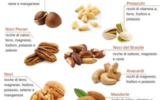 salute  benessere  nutrizione