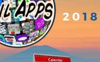 pnl  pnl apps