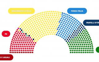 Politica: politica  elezioni  4marzo  camera  m5s