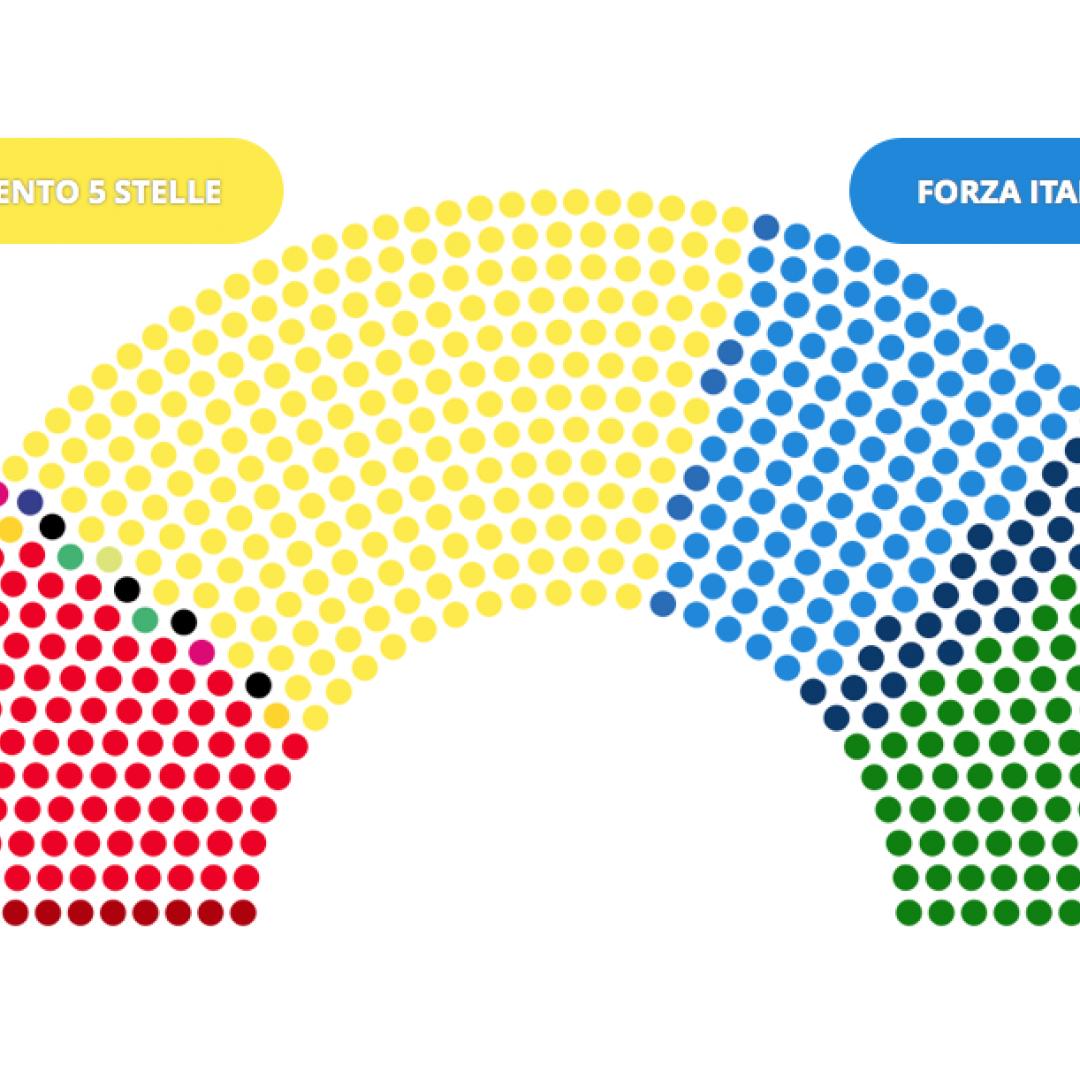 Elezioni all 39 italiana asegnazione dei seggi alla camera for Camera dei deputati live