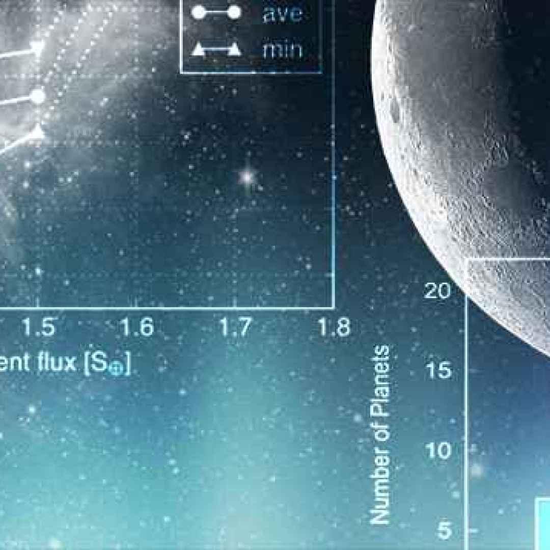 super-terre  esopianeti