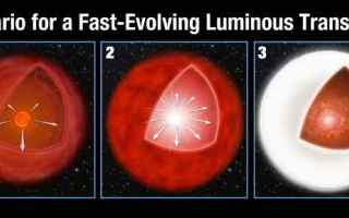 Astronomia: stelle  supernove