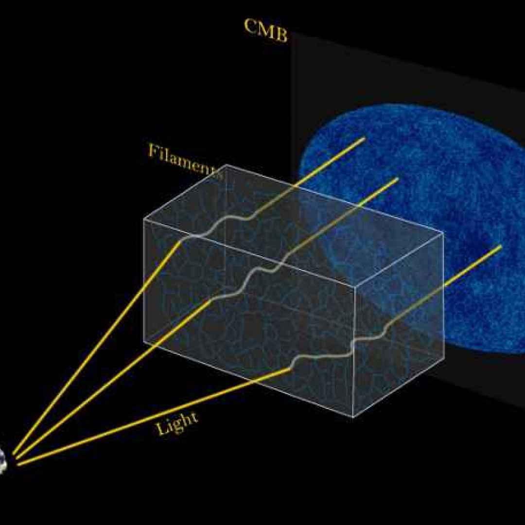 cosmologia  materia oscura  galassie