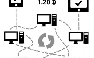 Soldi Online: criptovalute
