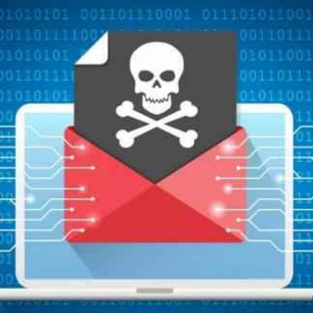 bankware  virus