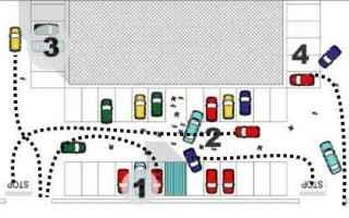 Automobili: parcheggio  automobile  supermercato