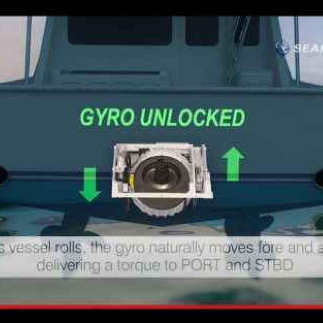tecnologia  giroscopi  navigazione