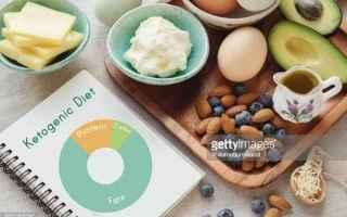 Alimentazione: iperproteiche  low carb  ipocalorica  di